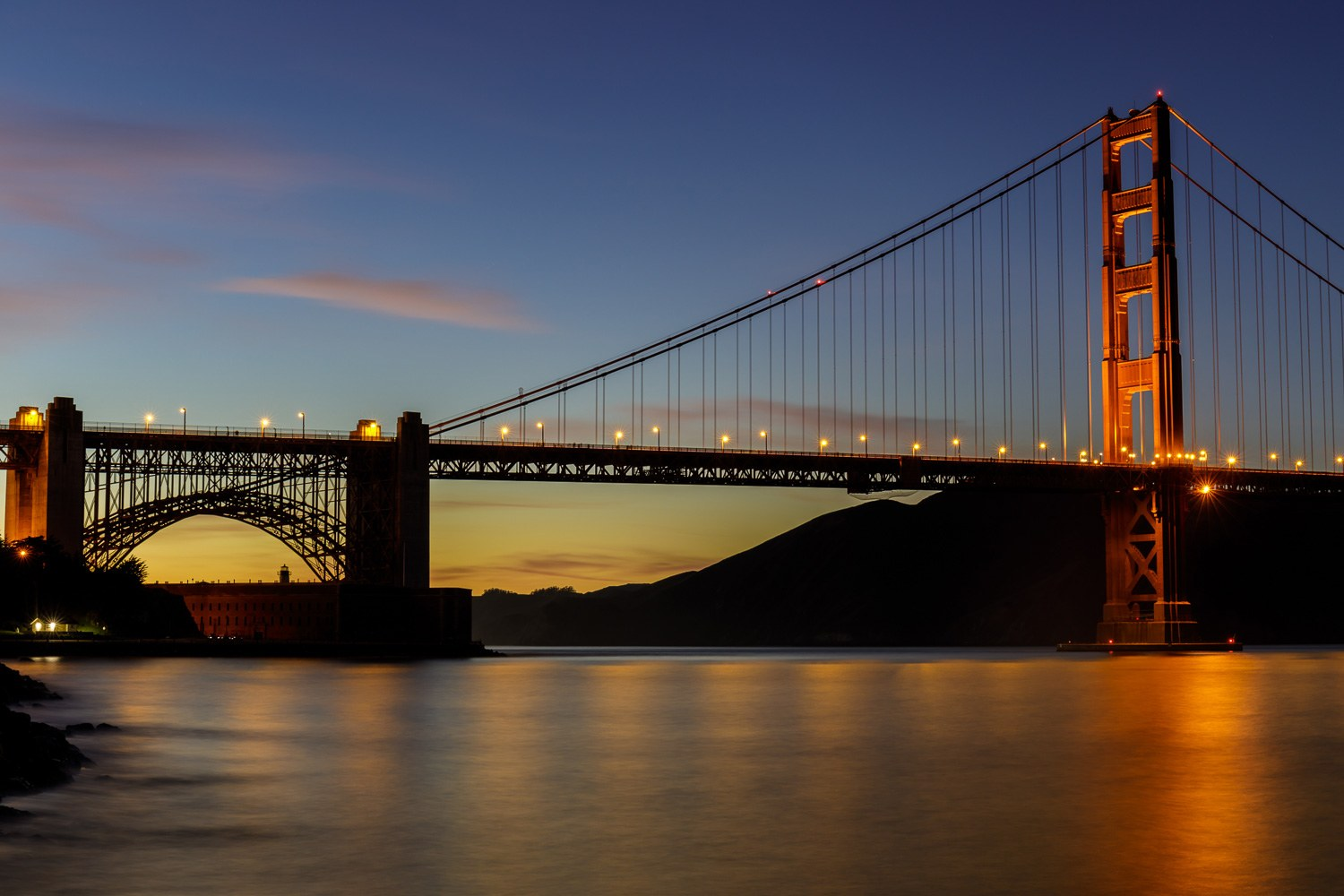 Advanced Night Photography Workshop 2020. Mill Valley. Marin County. Golden Gate Bridge San Francisco